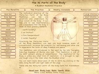 32 Parts of the Body - BuddhistMeditation Practice